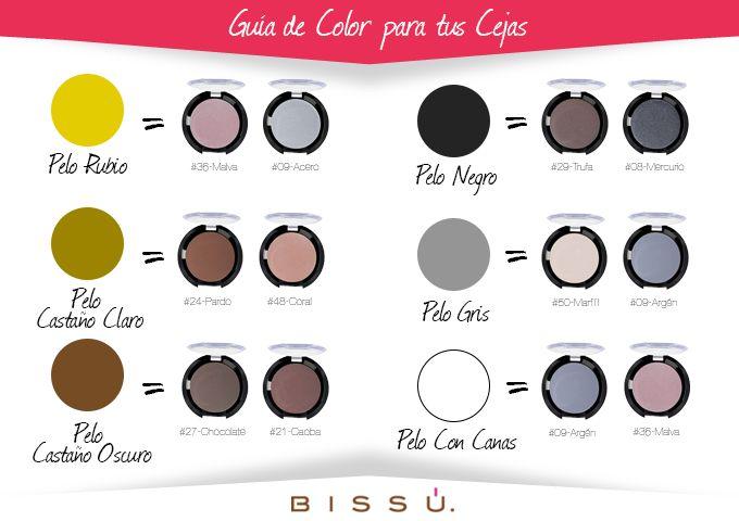 Esta Guía de Color para tus Cejas, te muestra qué colores son los ideales para ti según tu color de pelo. No olvides que antes de rellenarlas, es necesario perfilarlas. Sigue este consejo y logra el reto: Atraer.