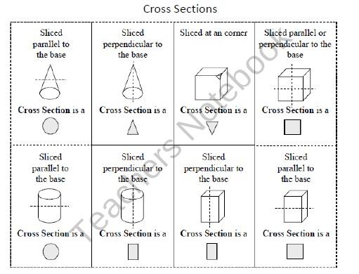2-Dimensional: Definition, Shapes & Art - Study.com