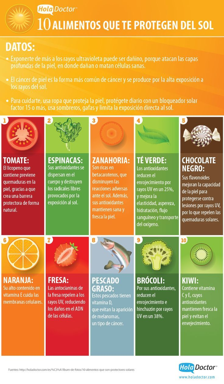 10 alimentos que te protegen del sol. #infografia #uv #sol