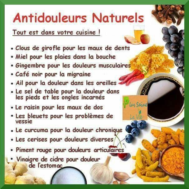 Anti douleurs naturels, cucurma, clous de girofle, miel ...