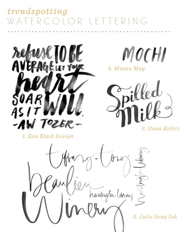 Best typography images on pinterest