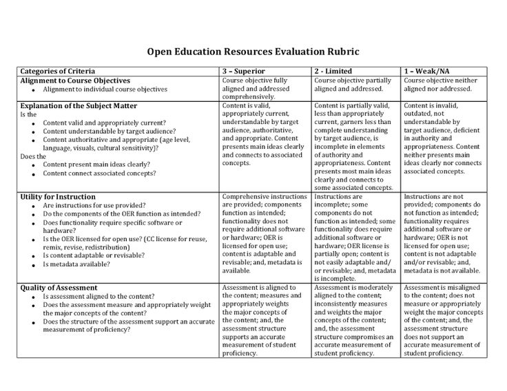 Evaluating Open Educational Resources for higher ed...an evaluation rubric