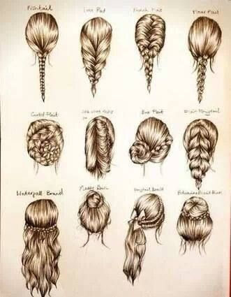 All sorts of braids