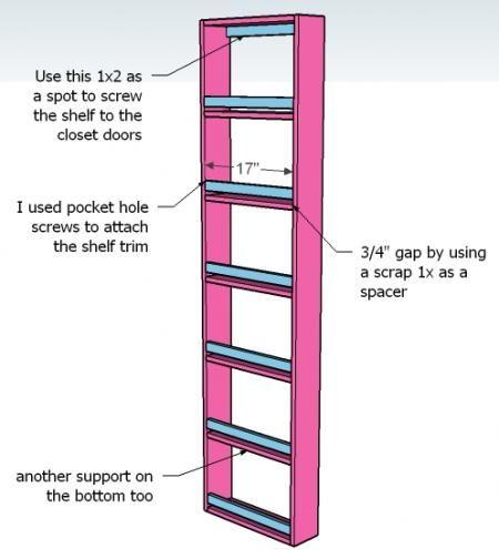1000 ideas about closet door storage on pinterest