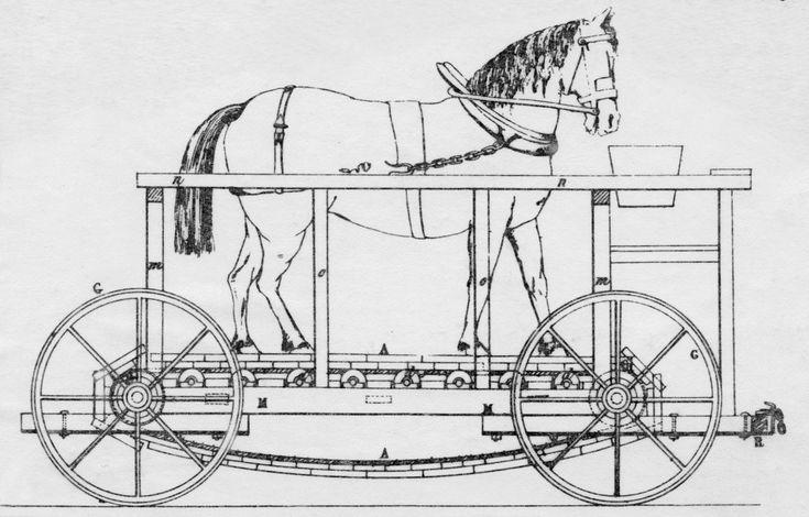 Le cyclopède, un cheval sur tapis roulant comme locomotive - La boite verte