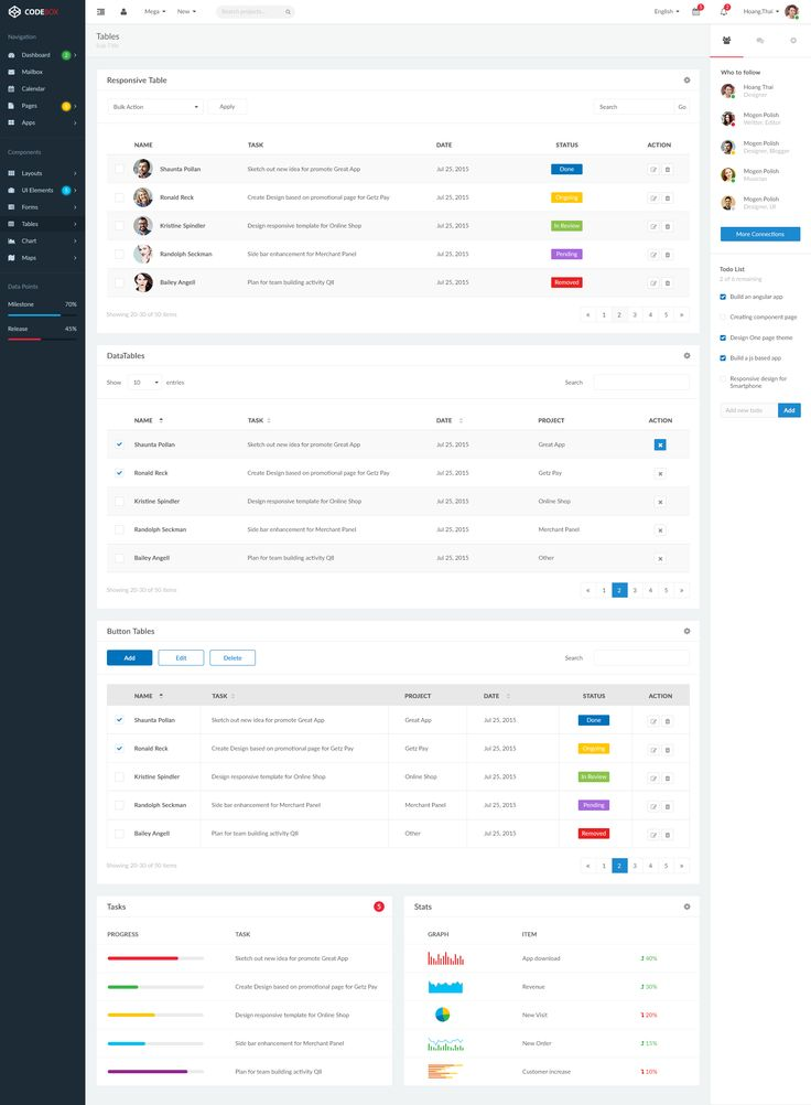 CodeBox – Admin Dashboard UI by Best UI on @creativemarket