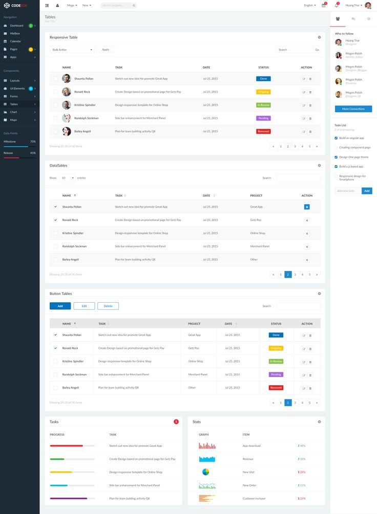 CodeBox – Admin Dashboard UI