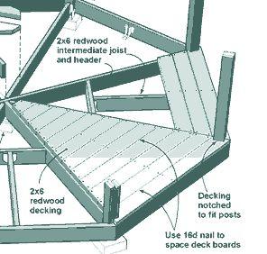 Best 25 deck flooring ideas on pinterest for Octagon deck plans free