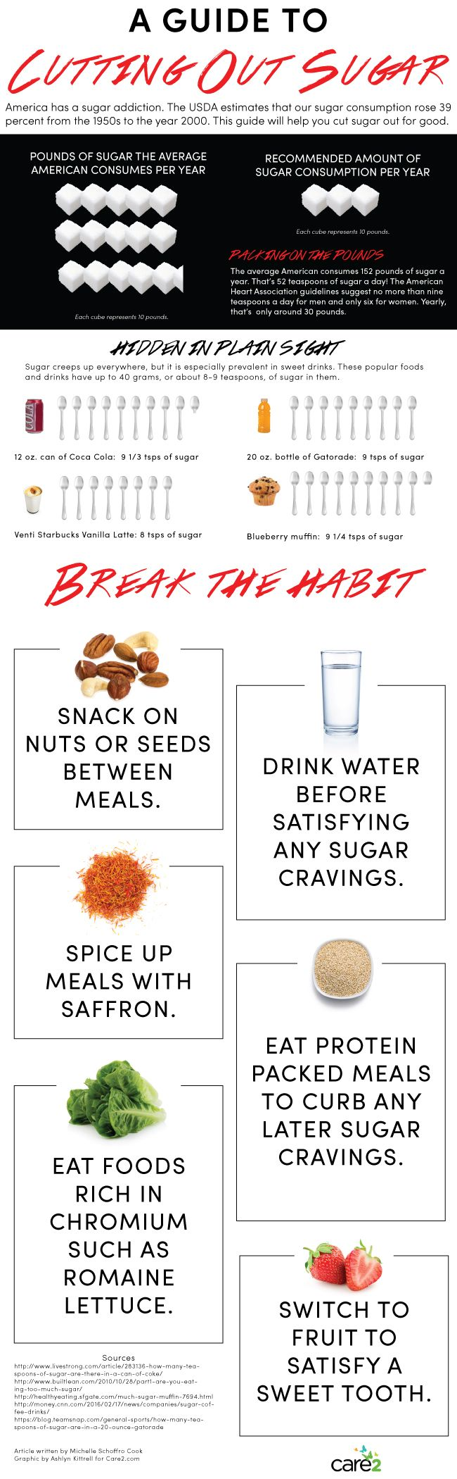 A Guide To Cutting Sugar Out Of Your Diet | Care2 Healthy Living