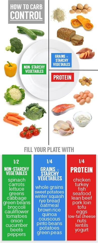 17 Best ideas about Gm Diet Plans on Pinterest   Gm diet ...