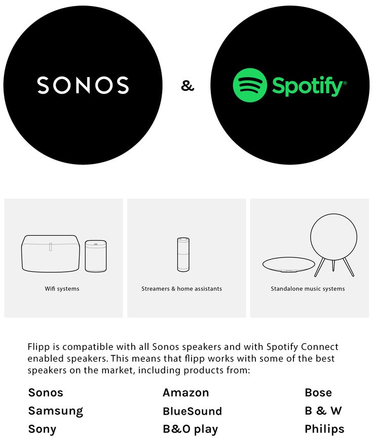 More info on Flipp. The social, simple & direct Sonos remote.