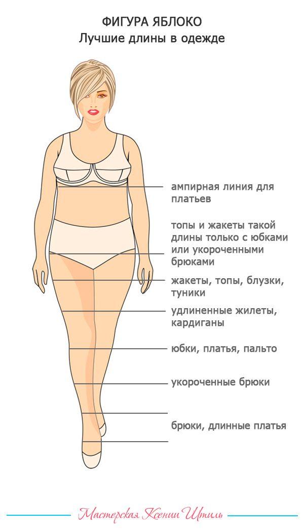 Тип Фигура Яблоко Как Похудеть. Фигура «яблоко»: как похудеть?