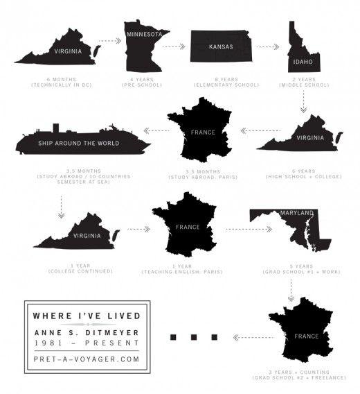 Map Making | Prêt à Voyager