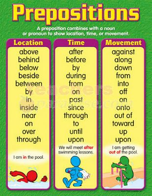 Grammar-licious: PREPOSITIONS by category