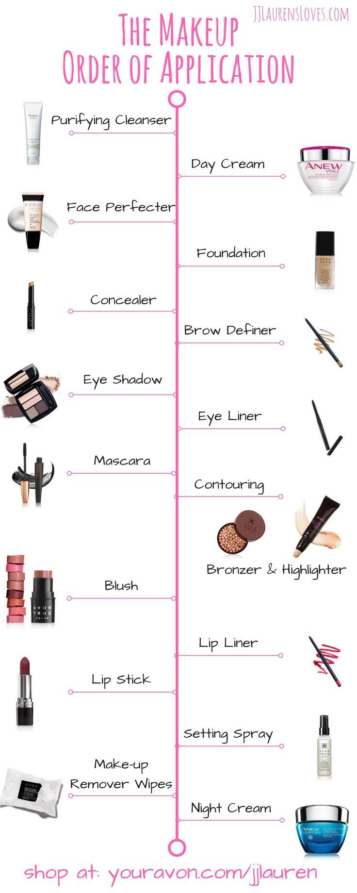 Makeup Order of Application Makeup order, Makeup tips