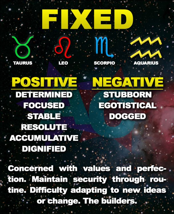 The Modes: Fixed (Taurus, Leo, Scorpio, Aquarius)- Sign up here to see more:http://bit.ly/1dqeH58