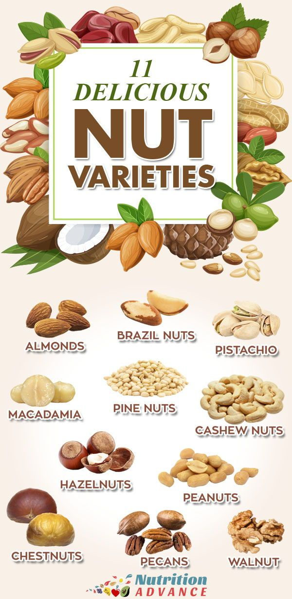 17 Types Of Nuts How Do They Compare Walnuts Nutrition Healthy Nuts Nutrition
