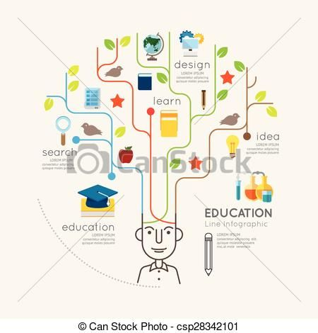 Flat line Infographic Education People and Pencil Tree Outline concept.Vector Illustration. - csp28342101