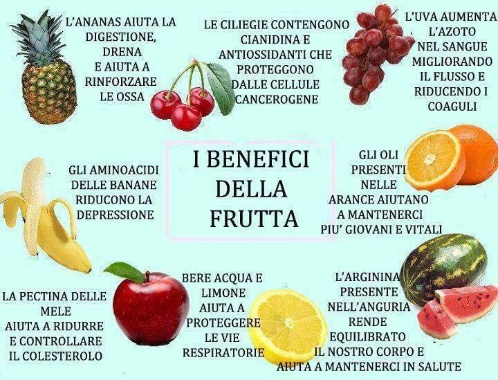 Exceptionnel Oltre 25 fantastiche idee su Benefici della frutta su Pinterest  SQ45