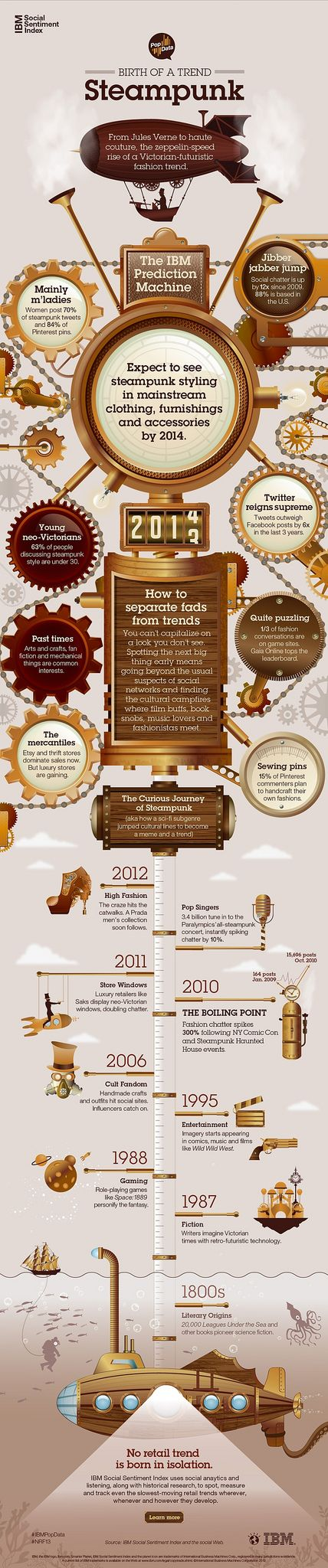 The Birth of the Steampunk Trend-by IBM Info. Not something I'm really into, but some of the crafting is inspirational in a Jules Verne/Conan Doyle Victorian/Edwardian kind of way.