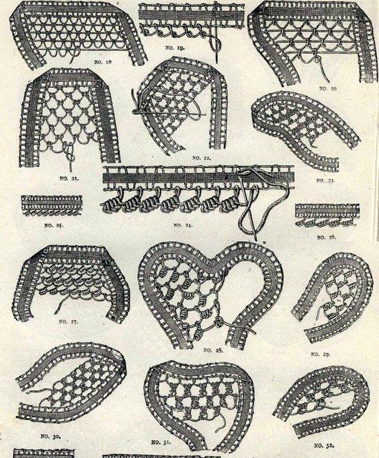 Dentelle a l'aiguille (tuto) - Les créations de Salvina                                                                                                                                                     Plus