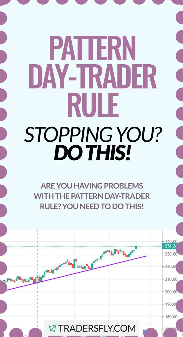 Pattern Day Trader Rule Stopping You What Should I Do In 2020 With Images Day Trader Money Management Day Trading