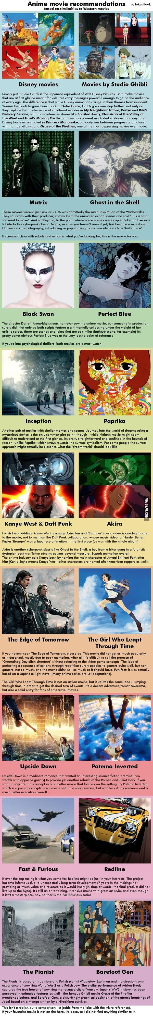 Hmmmmm.... havent seen all of these but pretty interesting. 9 examples of Hollywood movies based on or similar to anime | DailyFailCenter