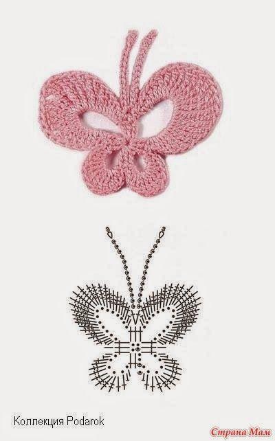 # 259 Dresses Bebe to Russian Crochet