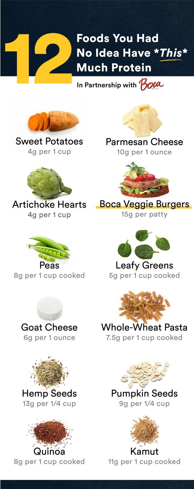 Vegetarian Burrito Casserole High protein foods list