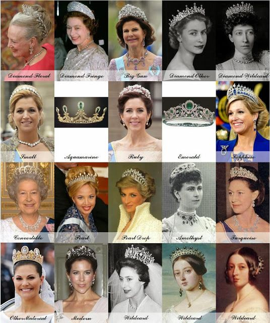 """Inspired by multiple reader requests for features on groups and types of tiaras, you have voted in different categories throughout the year to assemble something of an """"ultimate tiara collection"""" of your own, consisting of 20 tiaras. The categories were pulled from those reader requests, plus impressions based on famous large tiara collections and general tiara variety."""