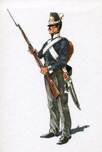Dutch Infantry Regiment: Battle of Waterloo on 18th June 1815