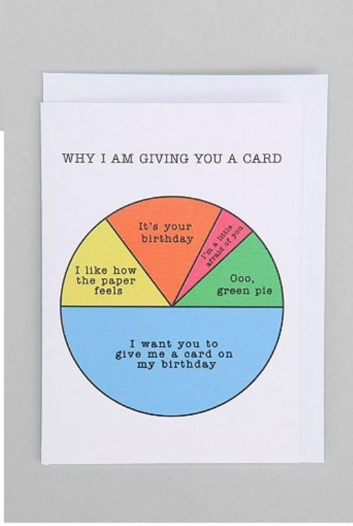 Pin by Nicole Wright on Craft Ideas | Funny birthday cards ...