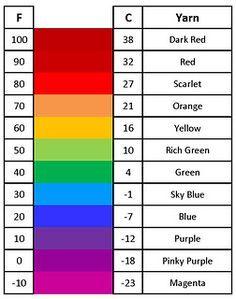 temperature scarf crochet - Google Search