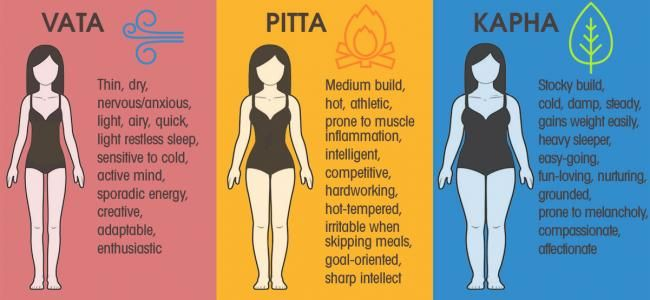The Best Eo For Your Body Type Pitta Flower Oils Kapha