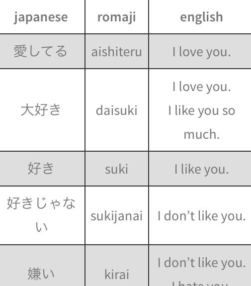 "When you say *""I love you!""* in Japanese"