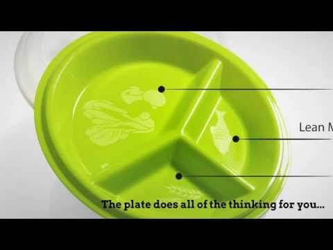 17 Best images about Portion Control on Pinterest ...