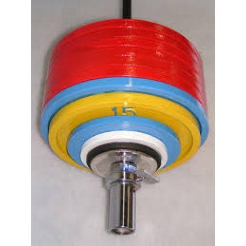 Leoko 285 kg Complete Powerlifting Set. #leoko #powerlifing #powerliftingset #ipf #powerliftingbar #weights #bar