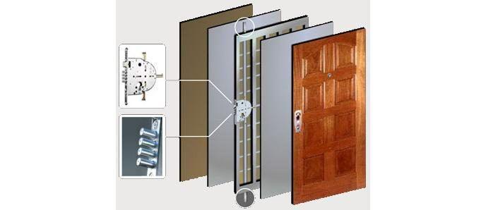 Πόρτα Ασφαλείας με την εγγύηση της Porta Bravo - Πόρτα ασφαλείας με διπλή Θωράκισηhttp://www.click2c.gr/classified/porta-bravo-offer.html