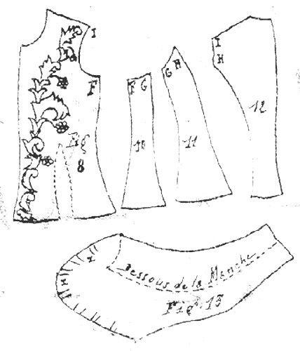 pattern 1890 via historicalpattern.tumblr 2/2