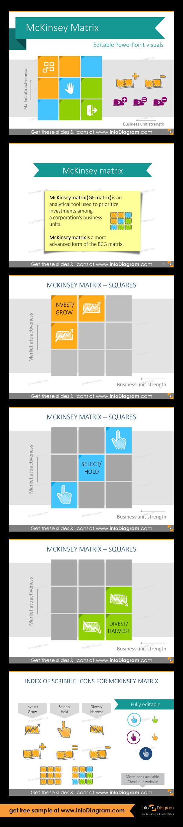 Collection of McKinsey matrix (so called GE Matrix) visual layouts as pre-designed PowerPoint slides. Use this presentation to educate about investment strategies. Fully editable style. Size and colors easy to adjust using PowerPoint editor. Definition slide of GE / McKinsey matrix, its aims, nine cell matrix template with colorful squares with different elements outlined, index of  scribbled icons representing McKinsey matrix categories.