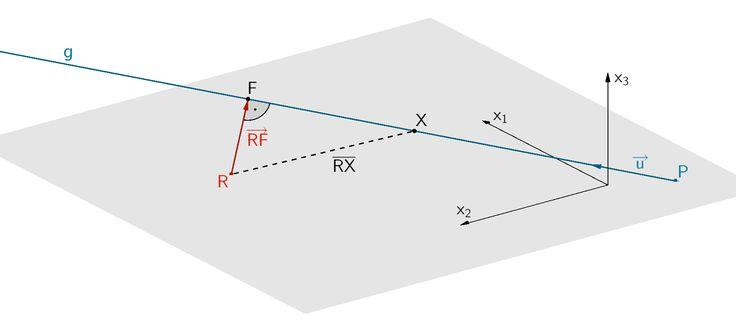 Strecke [RX] zwischen dem Punkt R und einem beliebigen Punkt X ∈ g