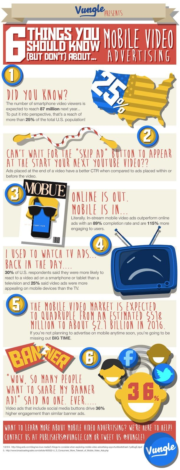 6 Things You Should Know About Mobile Video Advertising [Inforgraphic]