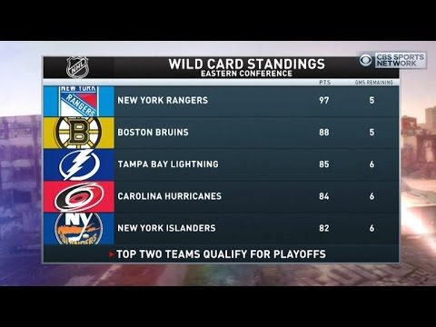 Boomer and Carton: NHL playoff race