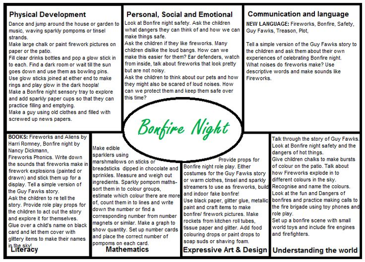 Medium term planning ideas for Bonfire Night covering all 7 areas of Learning & Development.