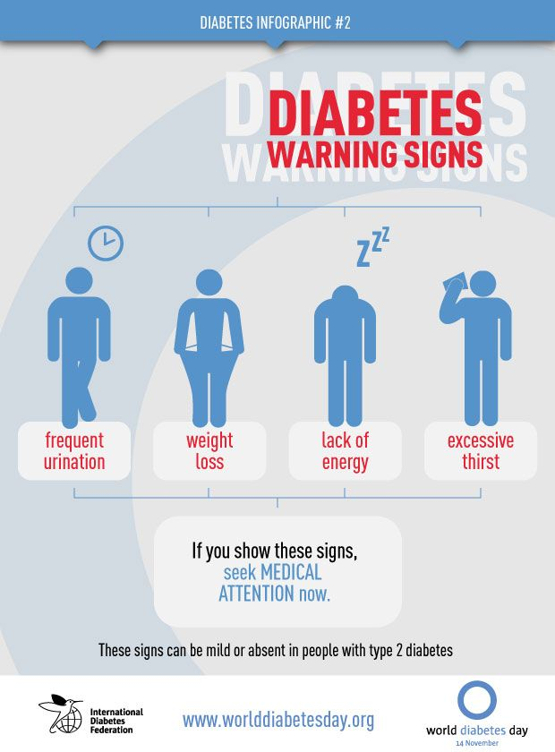 17 Best Images About Diabetes Infographics On Pinterest. Symptom Fast Signs. Traffic Goa Signs. Love Signs. Kitten Signs Of Stroke
