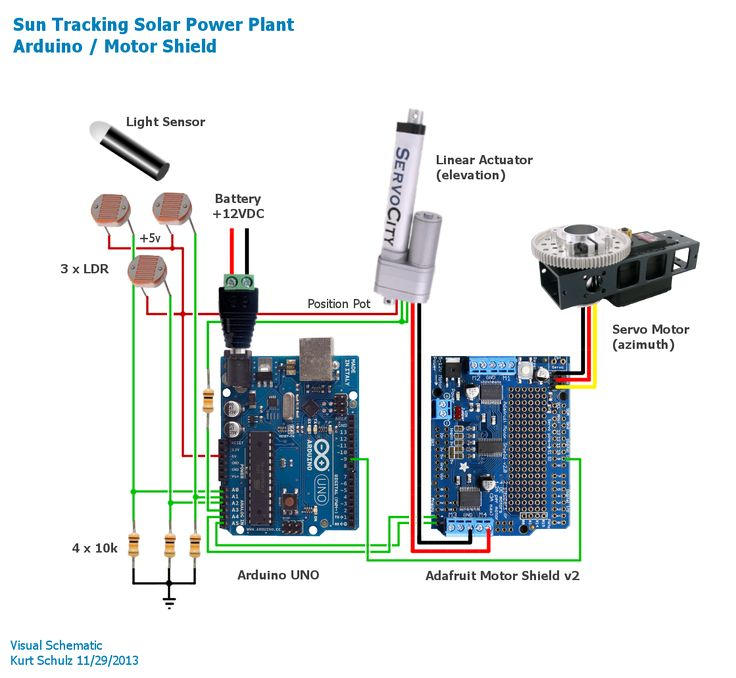 DUAL AXIS SOLAR TRACKER USING LDR AS A SENSOR