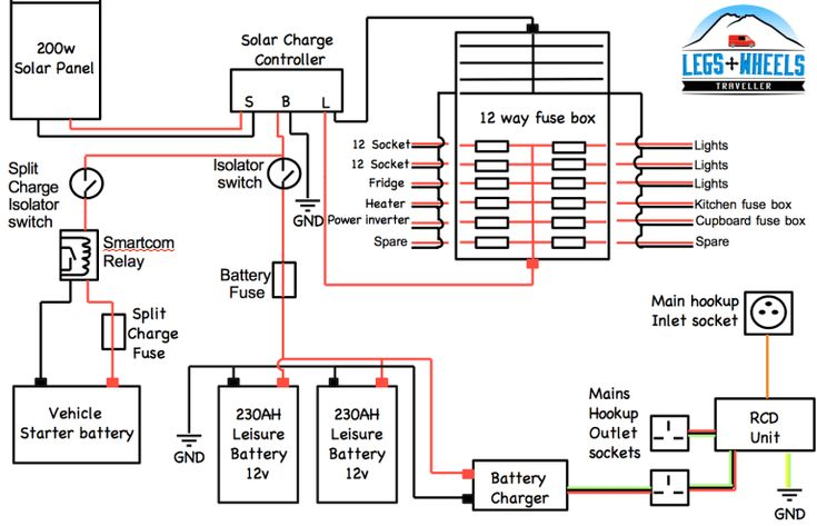 Wiring Diagram For Rv Inverter 12v Electric System Diagram In Ford Transit Van Conversion