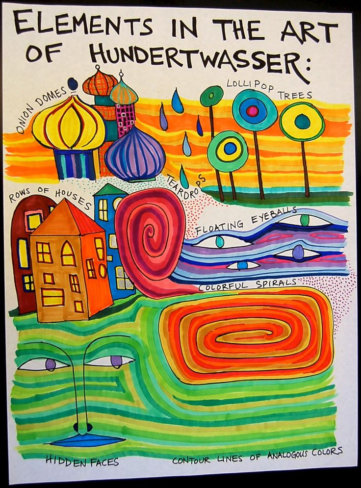 I'm a little bit in love with the poster I made for today's lesson on Hundertwasser…