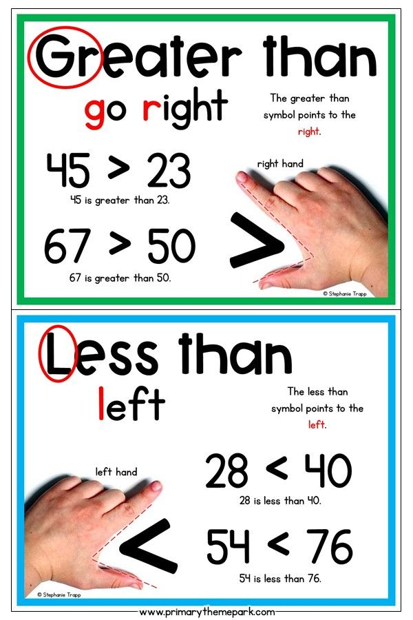 Greater Than Less Than Lessons For First Grade Number Sense
