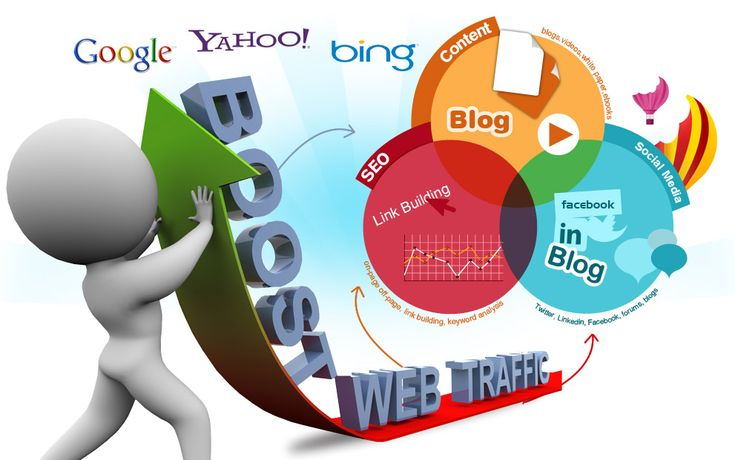 H T Logics company provide a facility online marketing.!